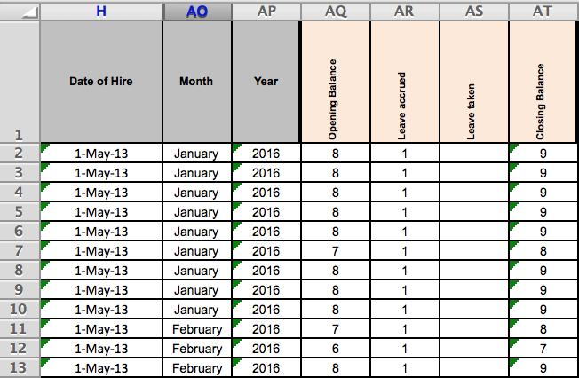 How to make your dataset ready for analysis | TolaData