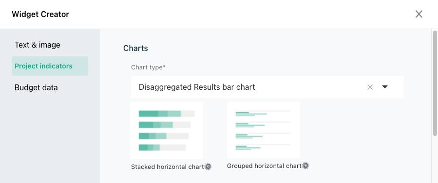 Create indicator chart widget